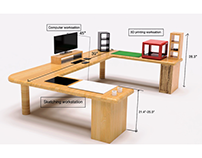 Ergonomic Workstation Design for Industrial Designers