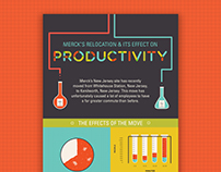 Merck Infographic