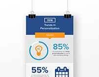 2016 Trends in Personalization Infographic