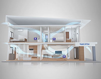 PANASONIC Air Solutions | Videos, 3D