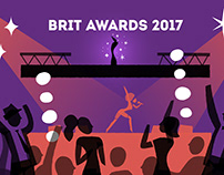 Sharing Music Intesa Sanpaolo per Brit Awards 2017