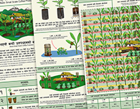 Field MGMT Guides For Cash Crop Production in Nepal
