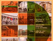 Propuestas para el encuentro Habitat III HIC