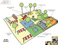 Carte sensible (subjective map)
