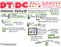Design Thinking DC Fall Summit Sketchnotes