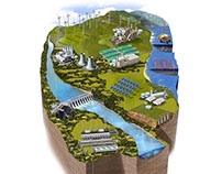 Renewable energy sources, a project for Exxon/Mobil