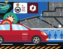 Wall Graphics for Uber Office in Salt Lake, Kolkata