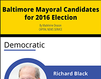 CNS - Baltimore Mayoral Candidates for 2016 Election