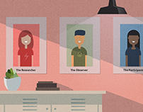 Editorial Illustrations – UX research