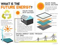 Solar Energy Infographic