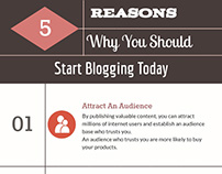 Why Start Blogging - Infographic