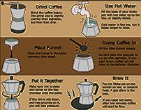 How to Make Espresso with a Moka Pot