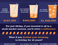 Calculate my Wealth Infographic #2