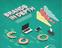 Brands In Depth : Infographic