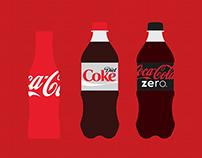 Coca-Cola – CBL