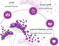 Weyak - info-graphics + poster