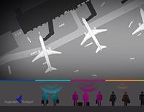 Airport Stuttgart / Infographic
