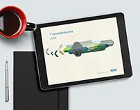 KFW Geschäftsbericht 2012