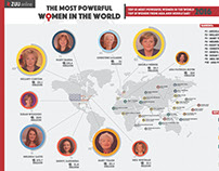 Infographic : Top 10 Strongest women in the World