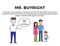 Mr. Buy Right (Character Design)