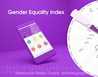 Gender Equality Index - Data Visualisation - Redesign