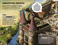 Infográfico: Por Dentro dos Castelos