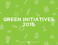 CR Green Initiative