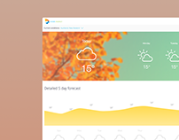 Weather app dashboard UI