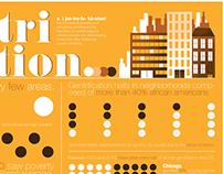 Gentrification Infographic