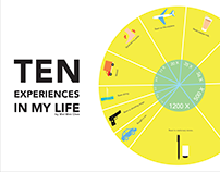 10 Experiences In My Life Infographic
