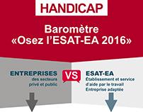 Baromètre «Osez l'ESAT-EA 2016»