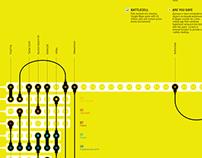 СФ — API infographic illustration