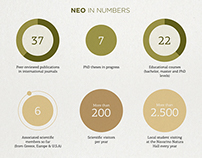 NAVARINO ENVIRONMENTAL OBSERVATORY INFOGRAPHIC