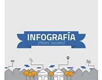 Infografía | Municipalidad de La Reina