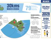 Infográfico situación Nosara - Bejuco