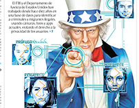 Facial recognition technology and USA