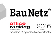 Baunetz Office Ranking