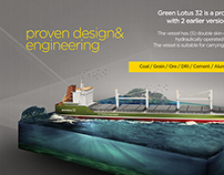 Ecoships Presentation