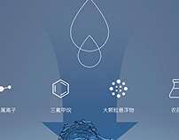 Qinyuan Water Purifier website