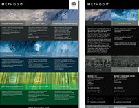 METHOD IT Print Design