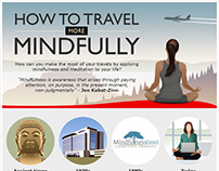 Mindfulness travel infographic