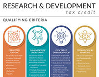 Plante Moran R & D Tax Credit Infographics