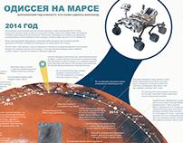 Curiosity: on Mars
