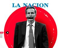 Ayudamos a crear el portal digital del diario La Nacion