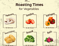 Roasting Time for Vegetables
