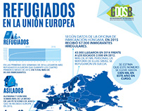 Refugiados en la Unión Europea / Refugies in the E.U