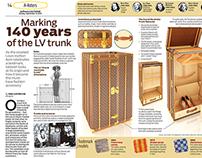 The Louis Vuitton wardrobe, 140 years.
