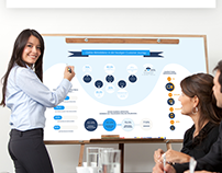 Infographics for presentations