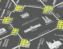Cracow Tram Network // Diagram sieci tramwajowej Kraków