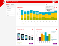 Visual/Interaction Design - Vodafone Intranet